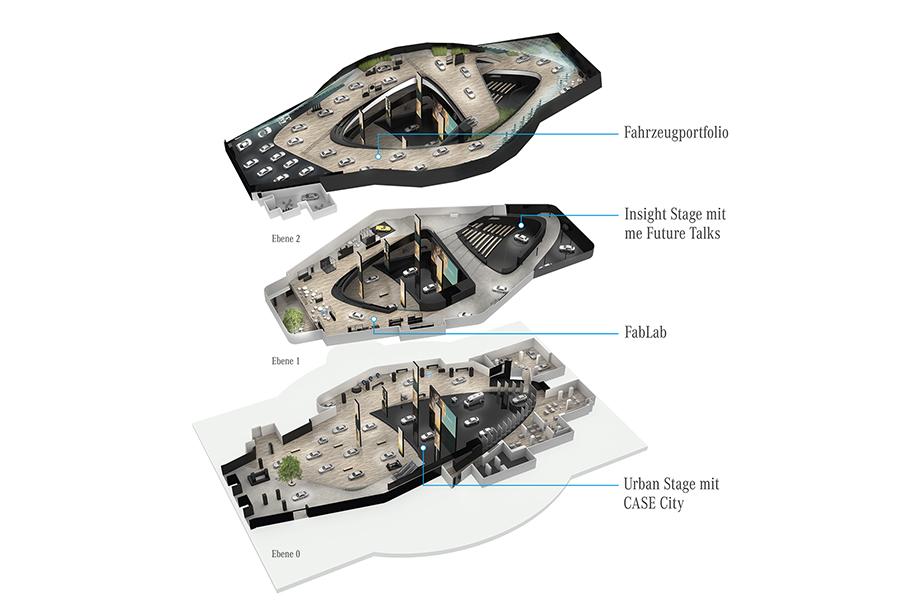 Mercedes-Benz_IAA_2017_Hallenplan
